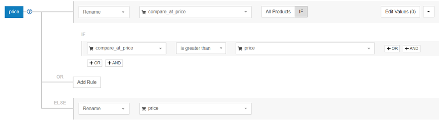 regular-price-google-shopping